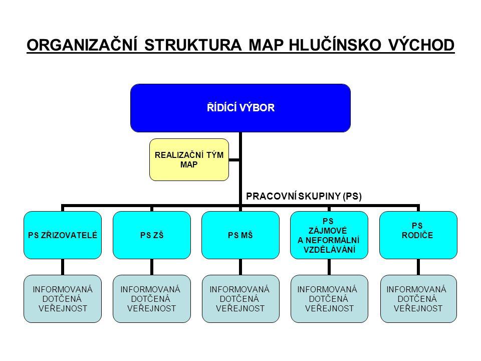 ORGANIZAČNÍ STRUKTURA MAP HLUČÍNSKO VÝCHOD PRACOVNÍ SKUPINY (PS)