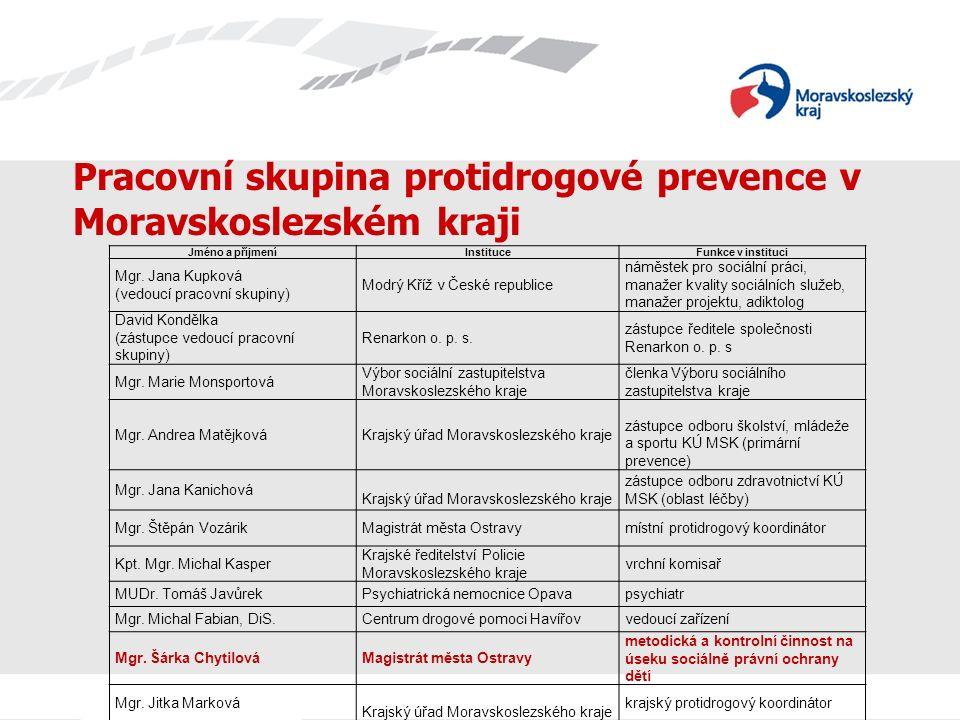 Pracovní skupina protidrogové prevence v Moravskoslezském kraji Jméno a příjmeníInstituceFunkce v instituci Mgr.