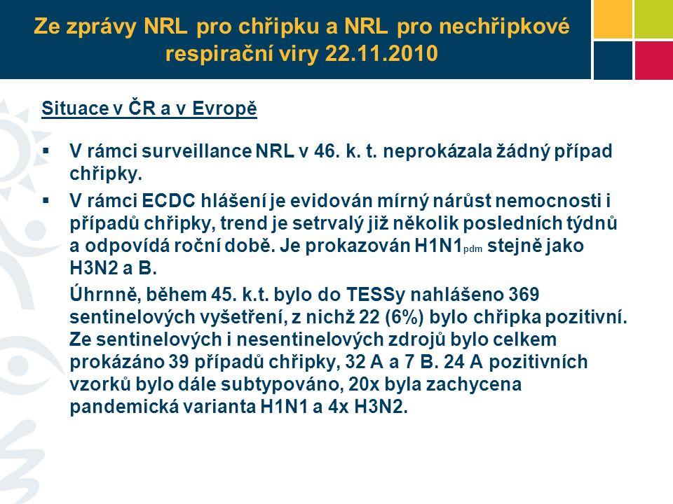 Ze zprávy NRL pro chřipku a NRL pro nechřipkové respirační viry 22.11.2010 Situace v ČR a v Evropě  V rámci surveillance NRL v 46.