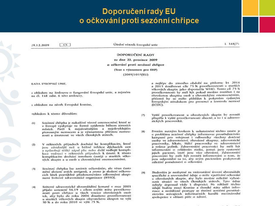 Doporučení rady EU o očkování proti sezónní chřipce