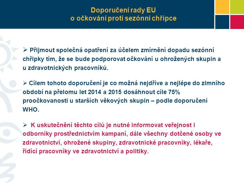 Doporučení Rady EU o bezpečnosti pacientů včetně prevence a kontroly infekcí spojovaných se zdravotní péčí