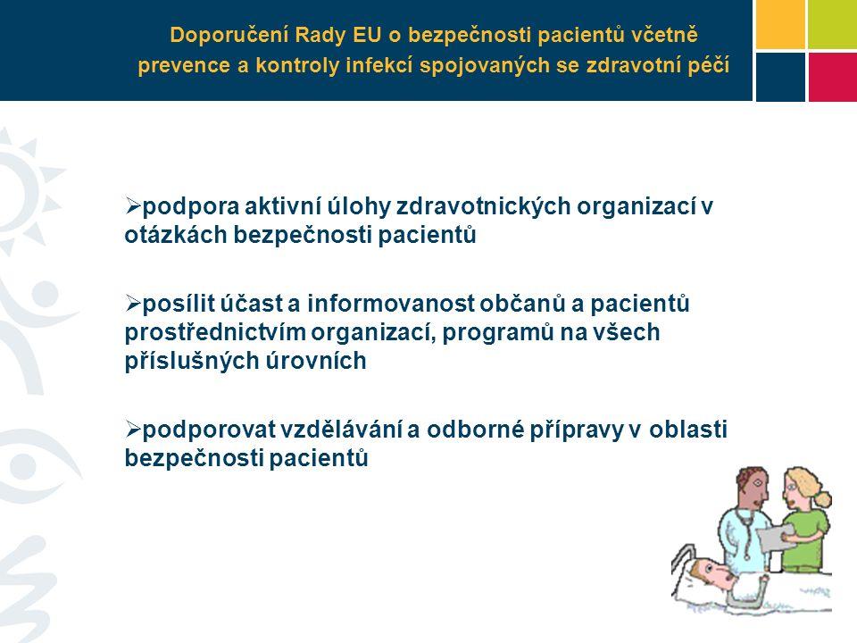  podpora aktivní úlohy zdravotnických organizací v otázkách bezpečnosti pacientů  posílit účast a informovanost občanů a pacientů prostřednictvím organizací, programů na všech příslušných úrovních  podporovat vzdělávání a odborné přípravy v oblasti bezpečnosti pacientů Doporučení Rady EU o bezpečnosti pacientů včetně prevence a kontroly infekcí spojovaných se zdravotní péčí