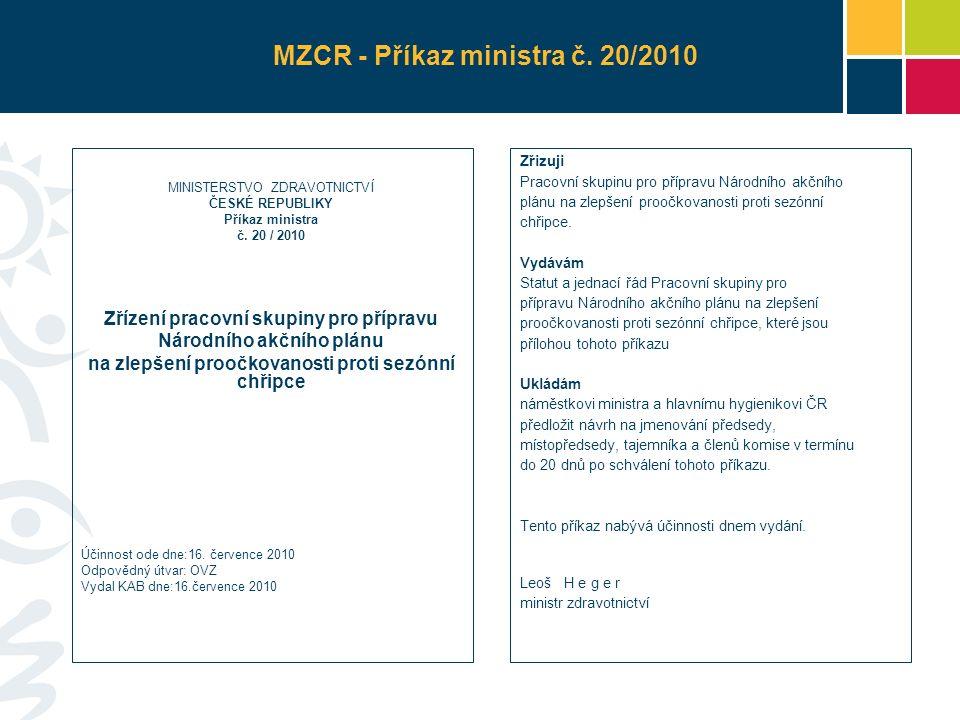 MZCR - Příkaz ministra č. 20/2010 MINISTERSTVO ZDRAVOTNICTVÍ ČESKÉ REPUBLIKY Příkaz ministra č.