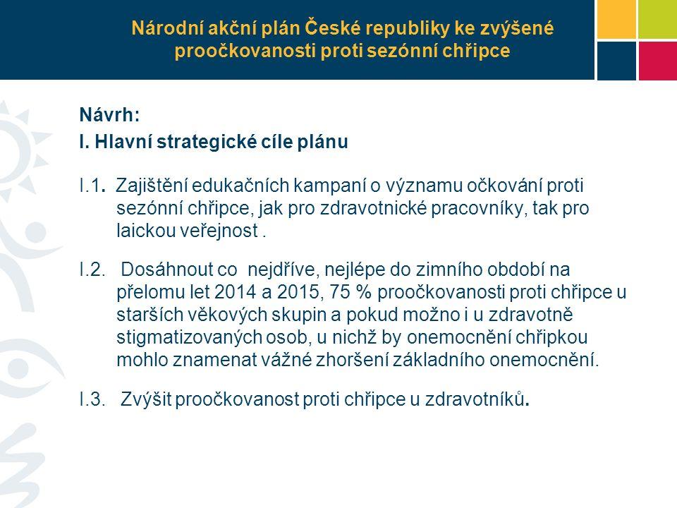 Národní akční plán České republiky ke zvýšené proočkovanosti proti sezónní chřipce Návrh: I.