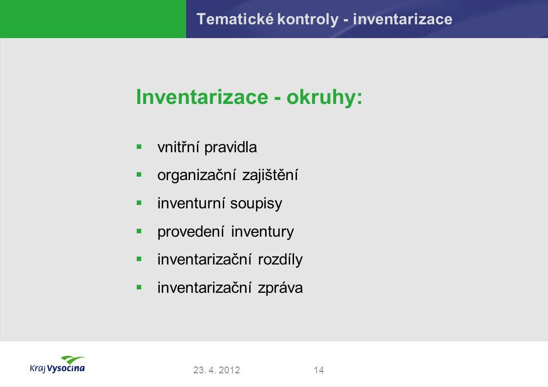 Tematické kontroly - inventarizace Inventarizace - okruhy:  vnitřní pravidla  organizační zajištění  inventurní soupisy  provedení inventury  inventarizační rozdíly  inventarizační zpráva 1423.