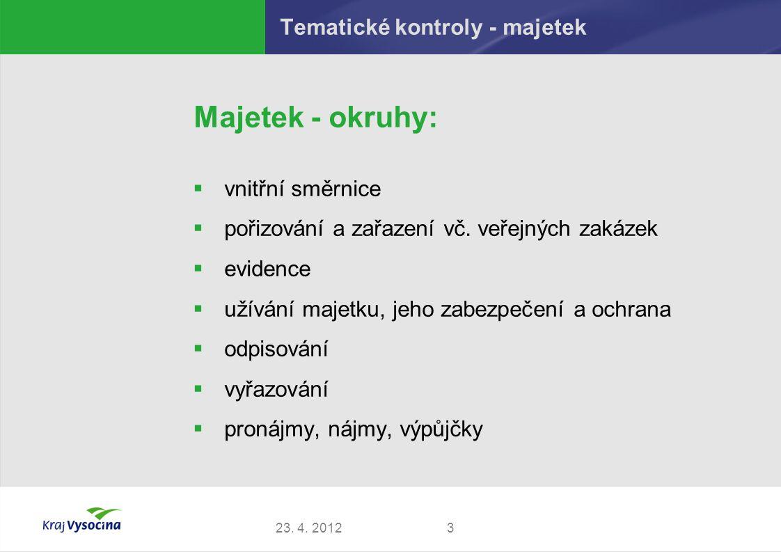 Tematické kontroly - majetek Majetek - okruhy:  vnitřní směrnice  pořizování a zařazení vč.
