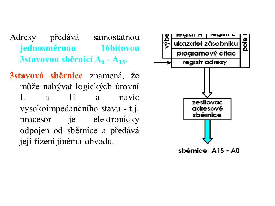 Adresy předává samostatnou jednosměrnou 16bitovou 3stavovou sběrnicí A 0 - A 15.