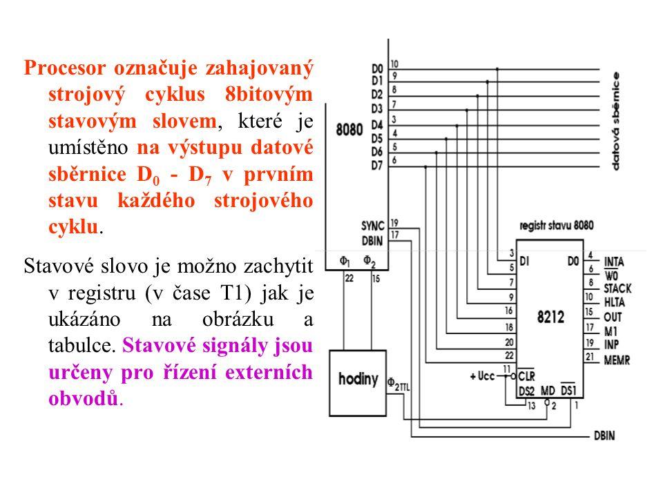 Procesor označuje zahajovaný strojový cyklus 8bitovým stavovým slovem, které je umístěno na výstupu datové sběrnice D 0 - D 7 v prvním stavu každého strojového cyklu.