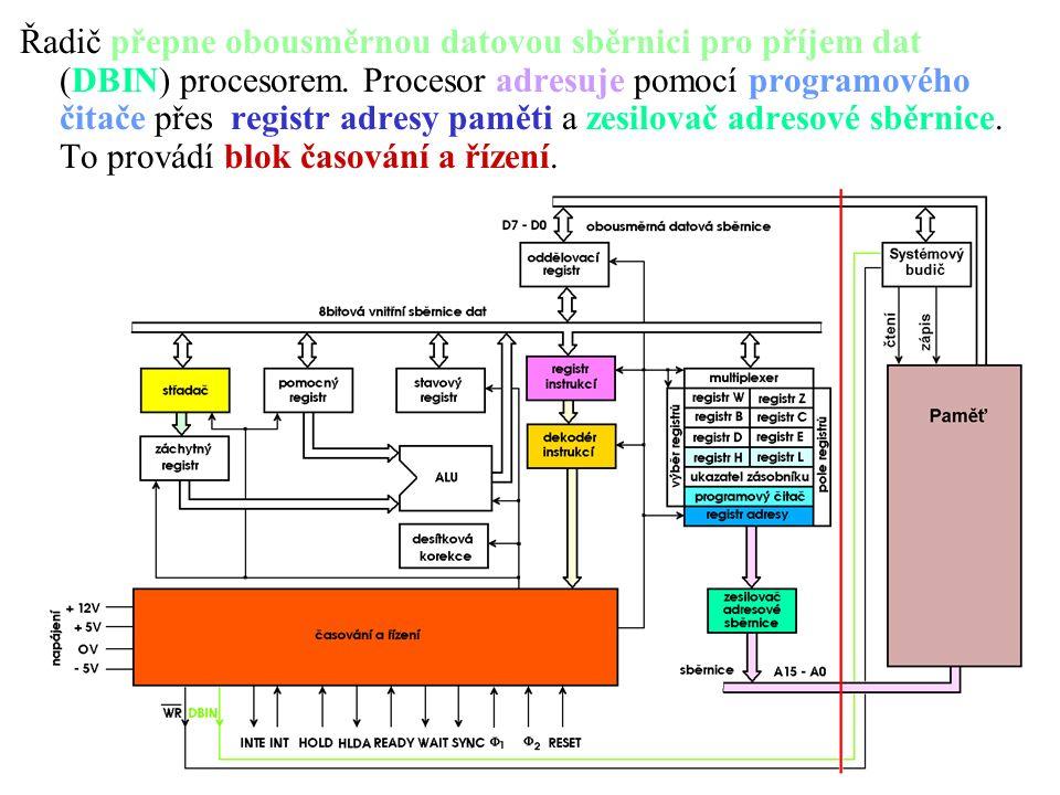 Řadič přepne obousměrnou datovou sběrnici pro příjem dat (DBIN) procesorem.