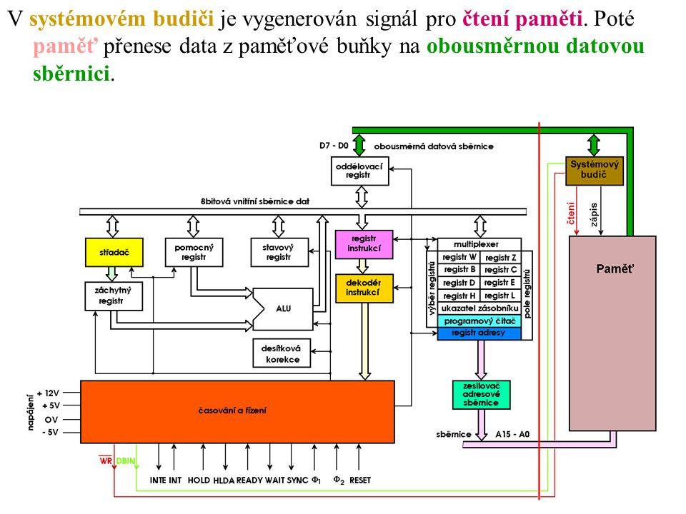 V systémovém budiči je vygenerován signál pro čtení paměti.