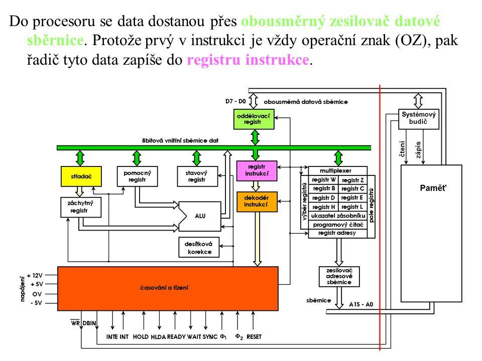 Do procesoru se data dostanou přes obousměrný zesilovač datové sběrnice.