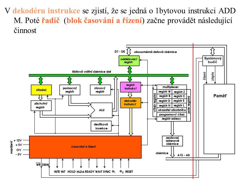 V dekodéru instrukce se zjistí, že se jedná o 1bytovou instrukci ADD M.