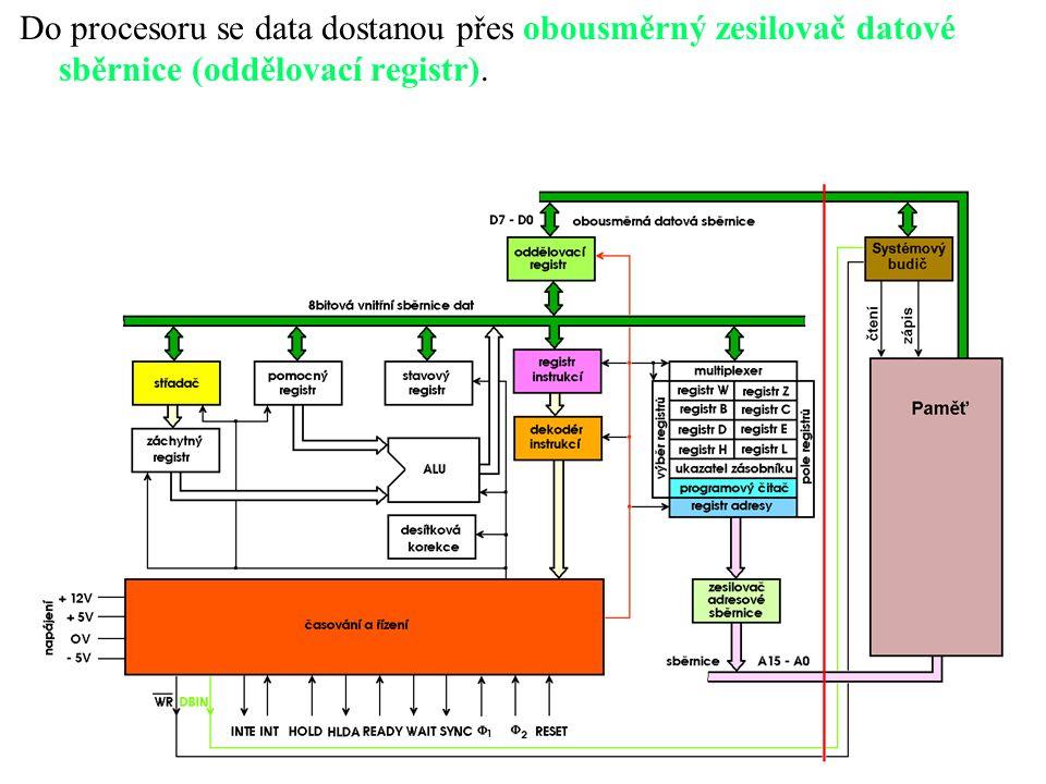 Do procesoru se data dostanou přes obousměrný zesilovač datové sběrnice (oddělovací registr).