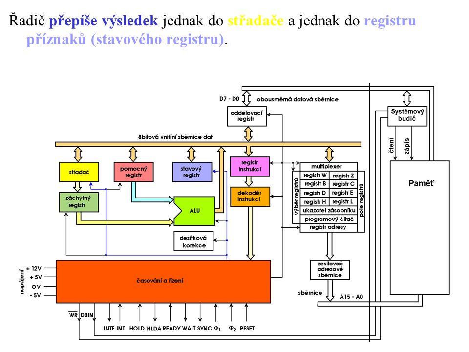 Řadič přepíše výsledek jednak do střadače a jednak do registru příznaků (stavového registru).