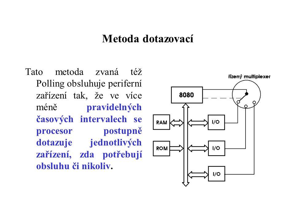 Metoda dotazovací Tato metoda zvaná též Polling obsluhuje periferní zařízení tak, že ve více méně pravidelných časových intervalech se procesor postupně dotazuje jednotlivých zařízení, zda potřebují obsluhu či nikoliv.