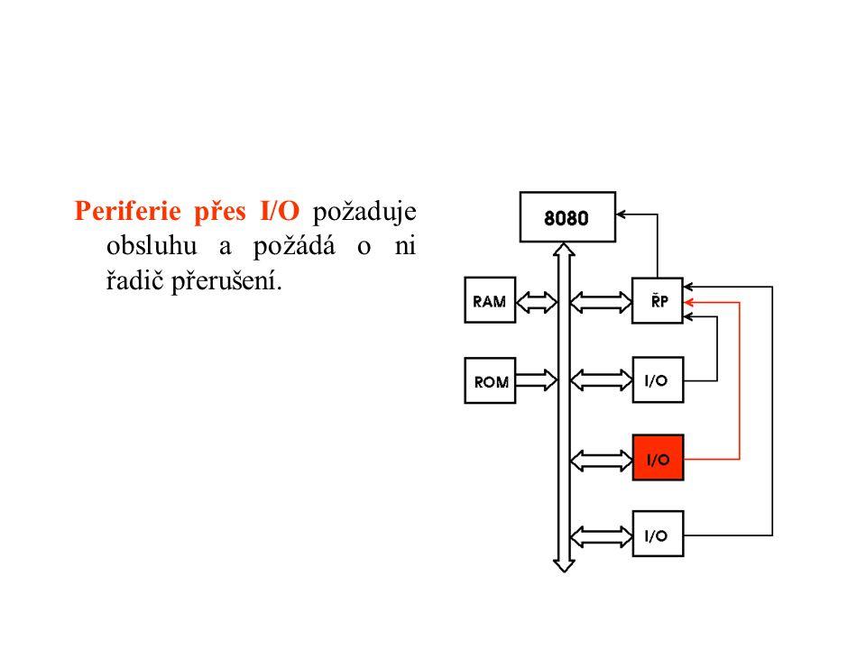 Periferie přes I/O požaduje obsluhu a požádá o ni řadič přerušení.