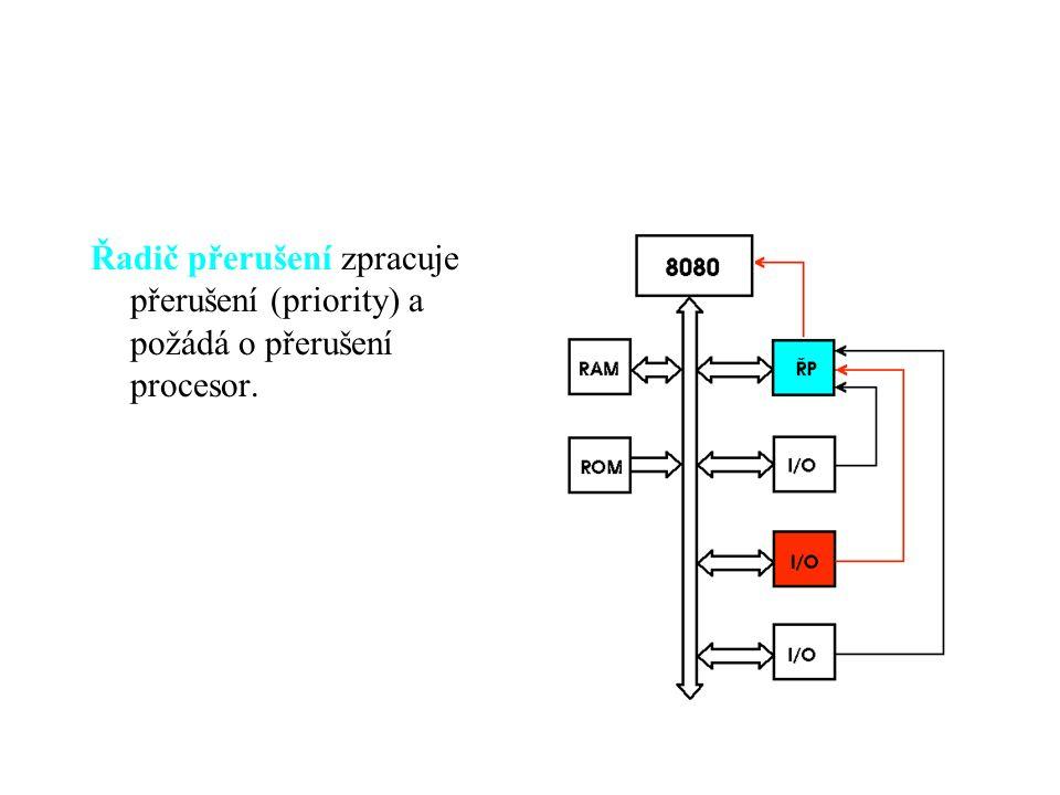 Řadič přerušení zpracuje přerušení (priority) a požádá o přerušení procesor.