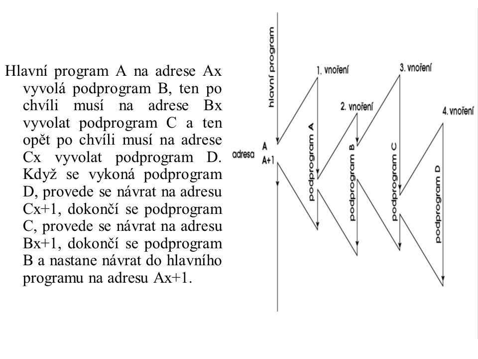 Hlavní program A na adrese Ax vyvolá podprogram B, ten po chvíli musí na adrese Bx vyvolat podprogram C a ten opět po chvíli musí na adrese Cx vyvolat podprogram D.