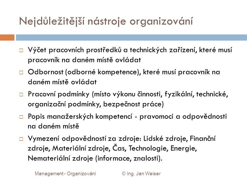 Nejdůležitější nástroje organizování  Výčet pracovních prostředků a technických zařízení, které musí pracovník na daném místě ovládat  Odbornost (odborné kompetence), které musí pracovník na daném místě ovládat  Pracovní podmínky (místo výkonu činnosti, fyzikální, technické, organizační podmínky, bezpečnost práce)  Popis manažerských kompetencí - pravomoci a odpovědnosti na daném místě  Vymezení odpovědností za zdroje: Lidské zdroje, Finanční zdroje, Materiální zdroje, Čas, Technologie, Energie, Nemateriální zdroje (informace, znalosti).