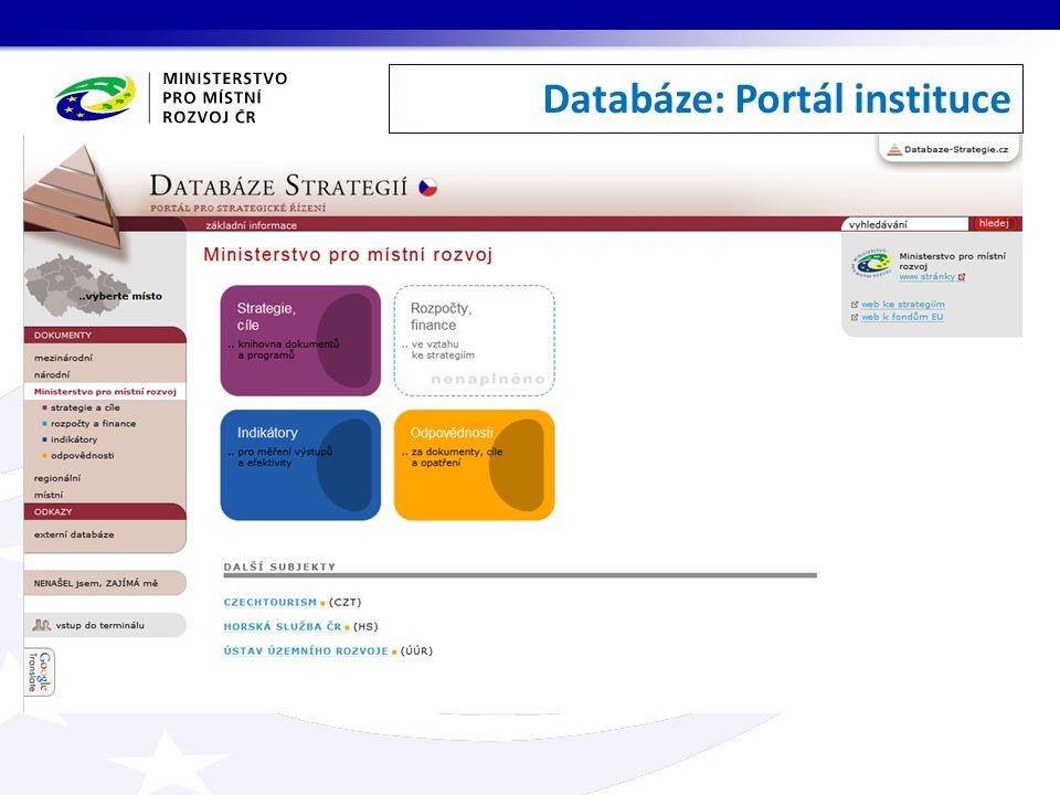 Databáze: Portál instituce