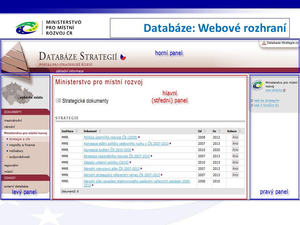 Databáze: Webové rozhraní