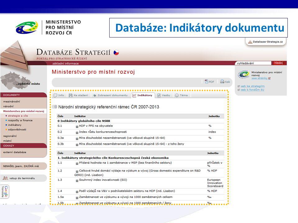 Databáze: Indikátory dokumentu