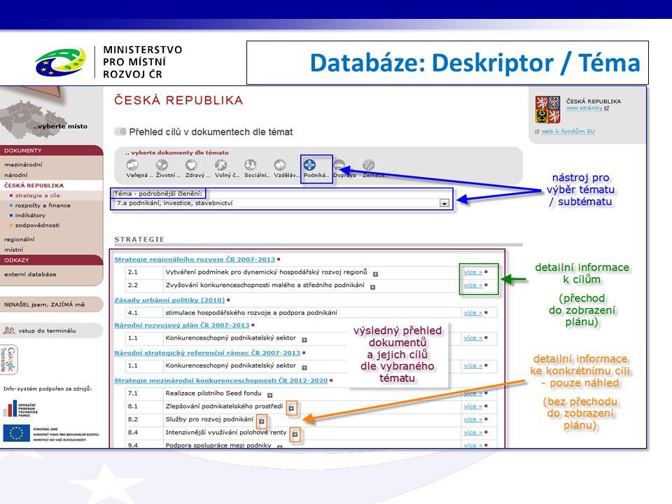 Databáze: Deskriptor / Téma