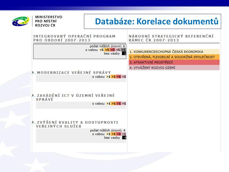 Databáze: Korelace dokumentů