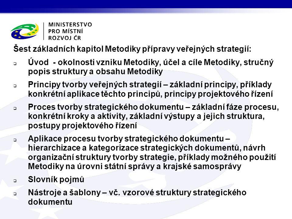 Šest základních kapitol Metodiky přípravy veřejných strategií:  Úvod - okolnosti vzniku Metodiky, účel a cíle Metodiky, stručný popis struktury a obsahu Metodiky  Principy tvorby veřejných strategií – základní principy, příklady konkrétní aplikace těchto principů, principy projektového řízení  Proces tvorby strategického dokumentu – základní fáze procesu, konkrétní kroky a aktivity, základní výstupy a jejich struktura, postupy projektového řízení  Aplikace procesu tvorby strategického dokumentu – hierarchizace a kategorizace strategických dokumentů, návrh organizační struktury tvorby strategie, příklady možného použití Metodiky na úrovni státní správy a krajské samosprávy  Slovník pojmů  Nástroje a šablony – vč.