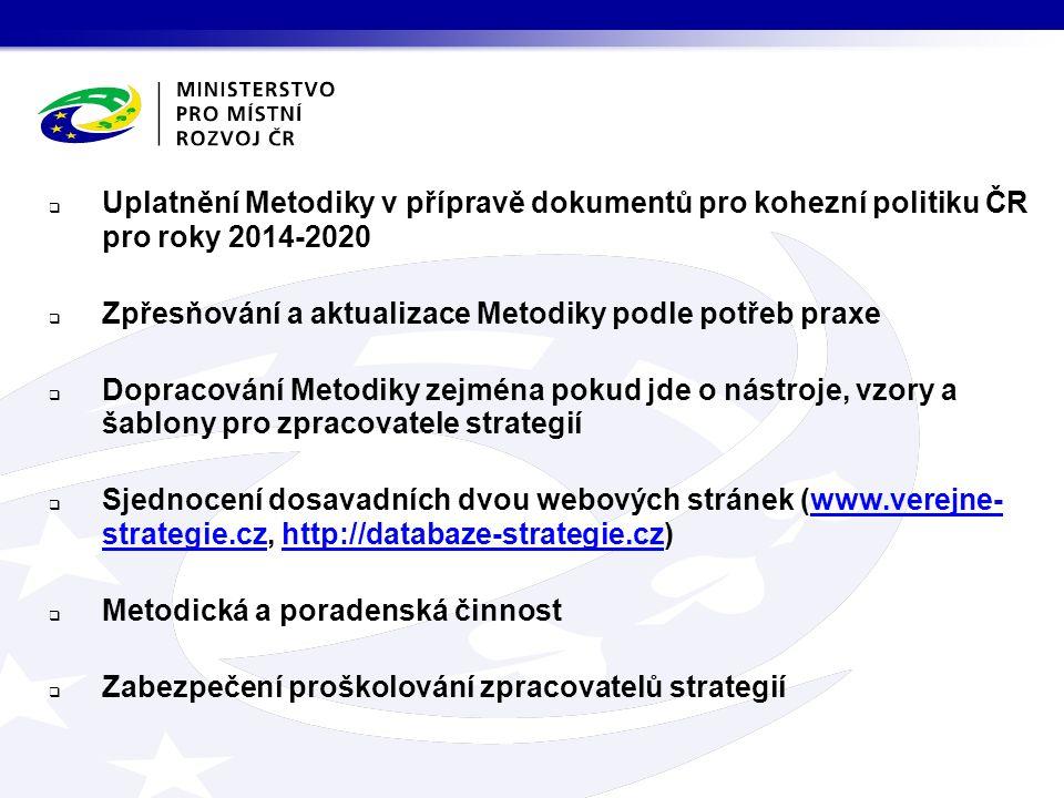  Uplatnění Metodiky v přípravě dokumentů pro kohezní politiku ČR pro roky 2014-2020  Zpřesňování a aktualizace Metodiky podle potřeb praxe  Dopracování Metodiky zejména pokud jde o nástroje, vzory a šablony pro zpracovatele strategií  Sjednocení dosavadních dvou webových stránek (www.verejne- strategie.cz, http://databaze-strategie.cz)www.verejne- strategie.czhttp://databaze-strategie.cz  Metodická a poradenská činnost  Zabezpečení proškolování zpracovatelů strategií