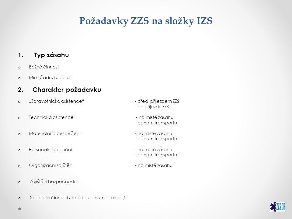 """Požadavky ZZS na složky IZS 1.Typ zásahu o Běžná činnost o Mimořádná událost 2.Charakter požadavku o """"Zdravotnická asistence"""" - před příjezdem ZZS - p"""