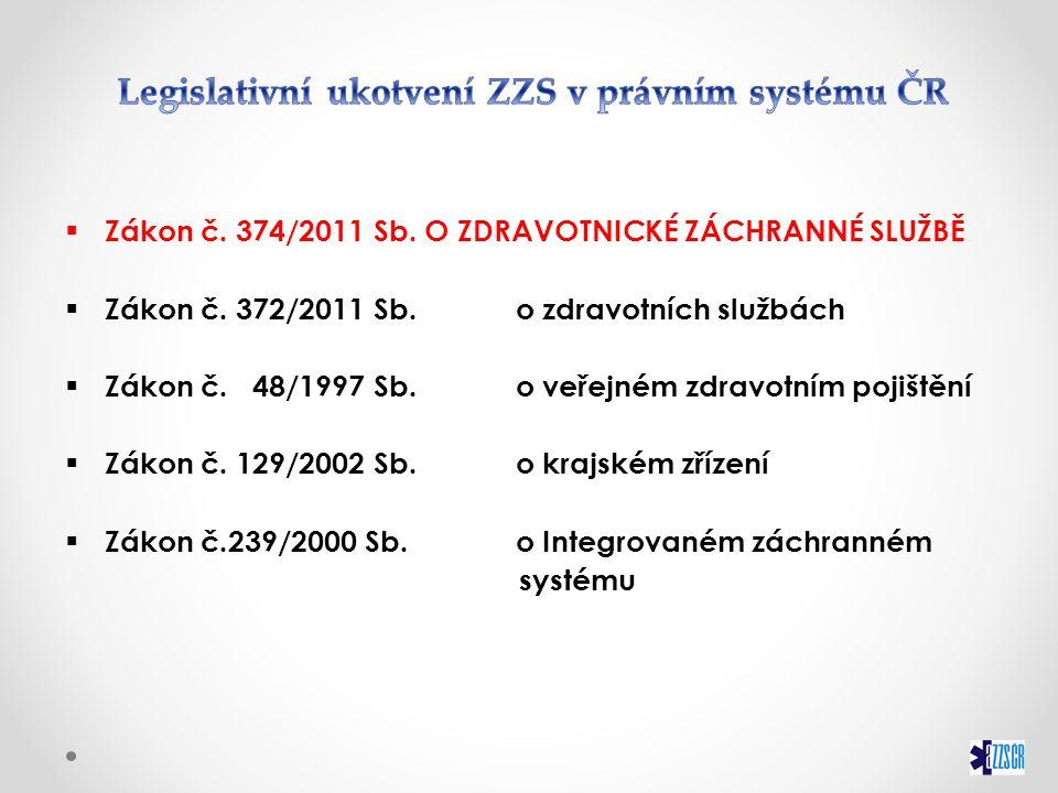  Zákon č. 374/2011 Sb. O ZDRAVOTNICKÉ ZÁCHRANNÉ SLUŽBĚ  Zákon č. 372/2011 Sb. o zdravotních službách  Zákon č. 48/1997 Sb. o veřejném zdravotním po