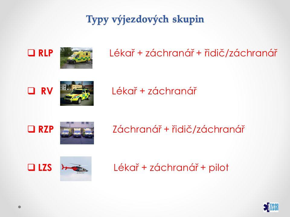  RLP Lékař + záchranář + řidič/záchranář  RV Lékař + záchranář  RZP Záchranář + řidič/záchranář  LZS Lékař + záchranář + pilot