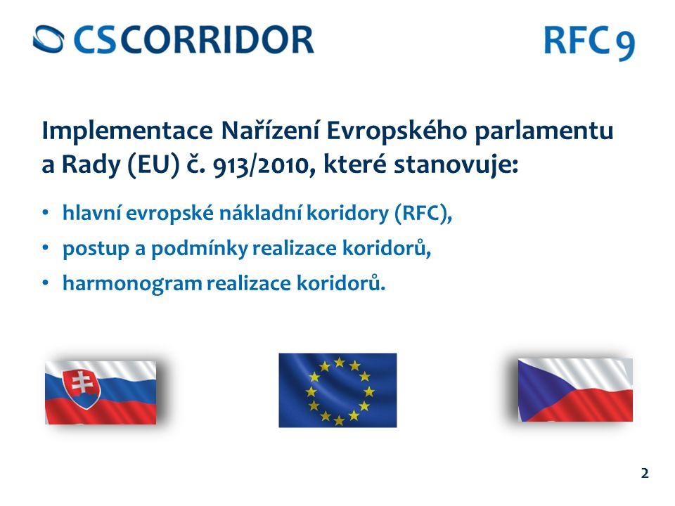 3 Iniciační koridory RFC evropské železniční sítě