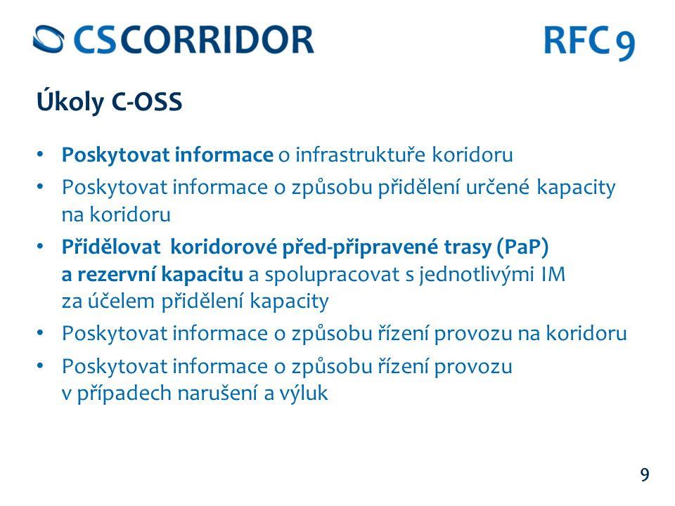 9 Úkoly C-OSS Poskytovat informace o infrastruktuře koridoru Poskytovat informace o způsobu přidělení určené kapacity na koridoru Přidělovat koridorové před-připravené trasy (PaP) a rezervní kapacitu a spolupracovat s jednotlivými IM za účelem přidělení kapacity Poskytovat informace o způsobu řízení provozu na koridoru Poskytovat informace o způsobu řízení provozu v případech narušení a výluk