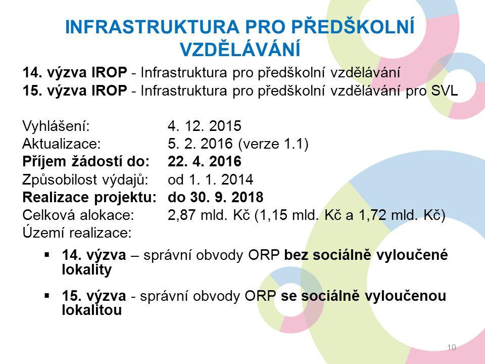 INFRASTRUKTURA PRO PŘEDŠKOLNÍ VZDĚLÁVÁNÍ 14.