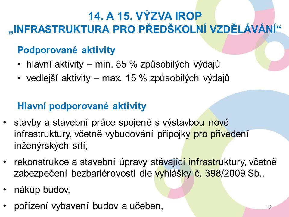 Podporované aktivity hlavní aktivity – min. 85 % způsobilých výdajů vedlejší aktivity – max.