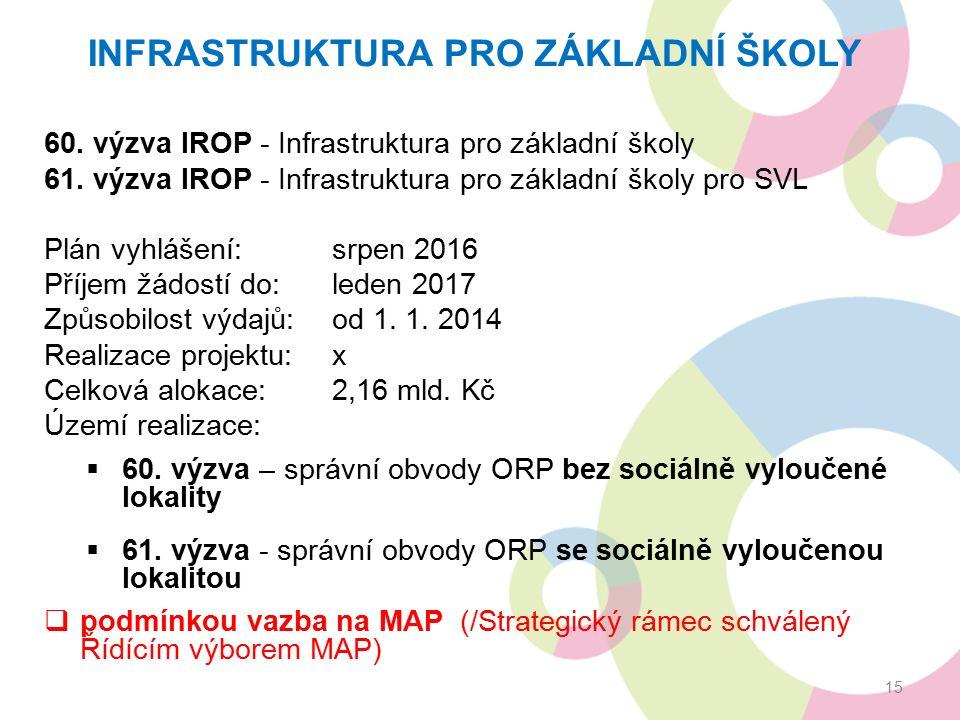 INFRASTRUKTURA PRO ZÁKLADNÍ ŠKOLY 60. výzva IROP - Infrastruktura pro základní školy 61.