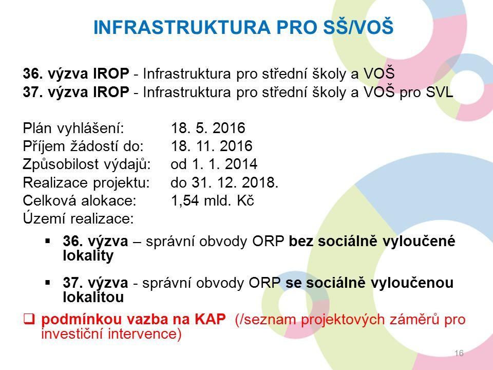 INFRASTRUKTURA PRO SŠ/VOŠ 36. výzva IROP - Infrastruktura pro střední školy a VOŠ 37.