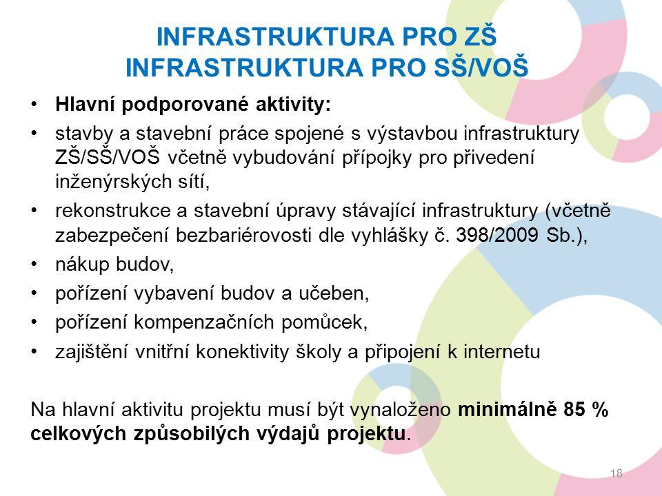 INFRASTRUKTURA PRO ZŠ INFRASTRUKTURA PRO SŠ/VOŠ Hlavní podporované aktivity: stavby a stavební práce spojené s výstavbou infrastruktury ZŠ/SŠ/VOŠ včetně vybudování přípojky pro přivedení inženýrských sítí, rekonstrukce a stavební úpravy stávající infrastruktury (včetně zabezpečení bezbariérovosti dle vyhlášky č.
