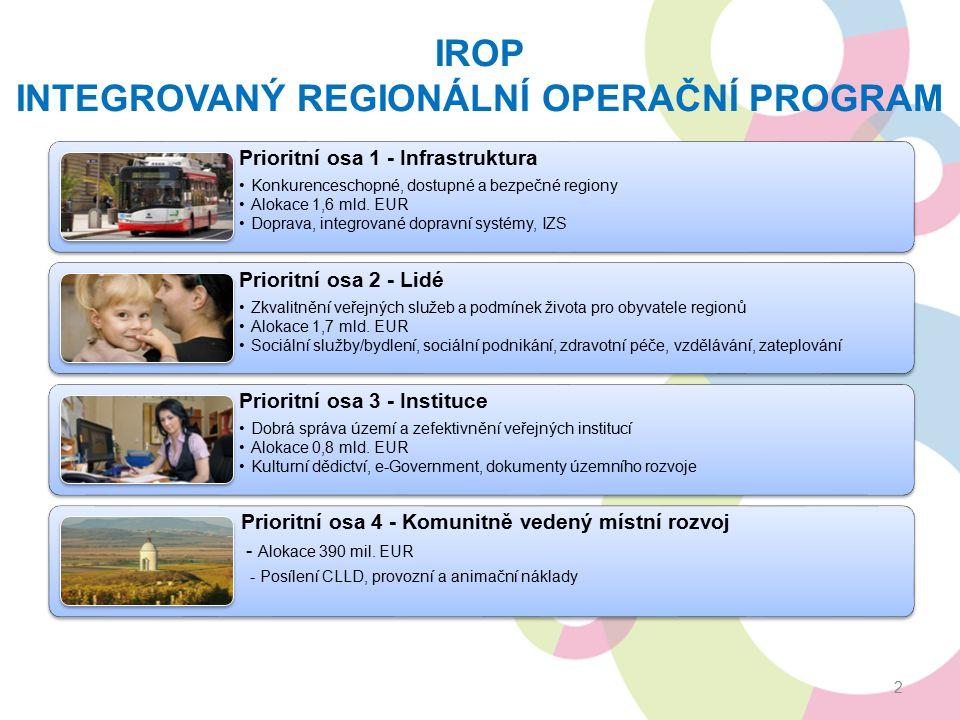 IROP INTEGROVANÝ REGIONÁLNÍ OPERAČNÍ PROGRAM Prioritní osa 1 - Infrastruktura Konkurenceschopné, dostupné a bezpečné regiony Alokace 1,6 mld.