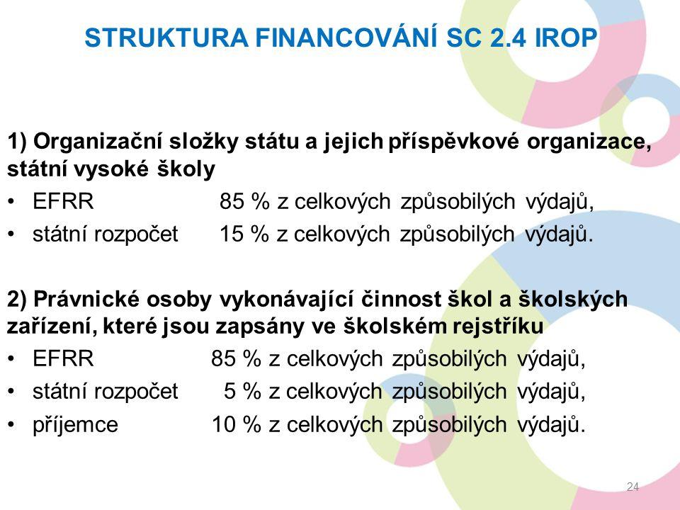 STRUKTURA FINANCOVÁNÍ SC 2.4 IROP 1) Organizační složky státu a jejich příspěvkové organizace, státní vysoké školy EFRR 85 % z celkových způsobilých výdajů, státní rozpočet 15 % z celkových způsobilých výdajů.