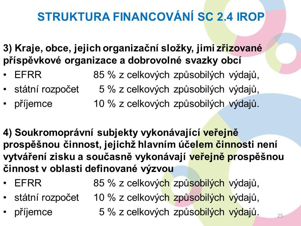 STRUKTURA FINANCOVÁNÍ SC 2.4 IROP 3) Kraje, obce, jejich organizační složky, jimi zřizované příspěvkové organizace a dobrovolné svazky obcí EFRR85 % z celkových způsobilých výdajů, státní rozpočet 5 % z celkových způsobilých výdajů, příjemce10 % z celkových způsobilých výdajů.