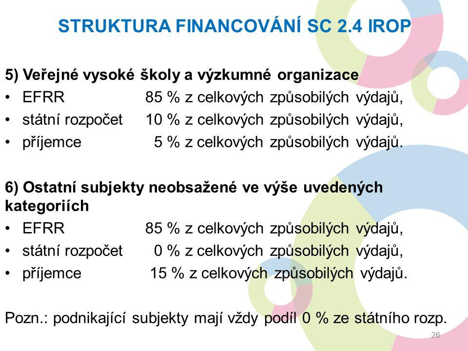 STRUKTURA FINANCOVÁNÍ SC 2.4 IROP 5) Veřejné vysoké školy a výzkumné organizace EFRR85 % z celkových způsobilých výdajů, státní rozpočet10 % z celkových způsobilých výdajů, příjemce 5 % z celkových způsobilých výdajů.