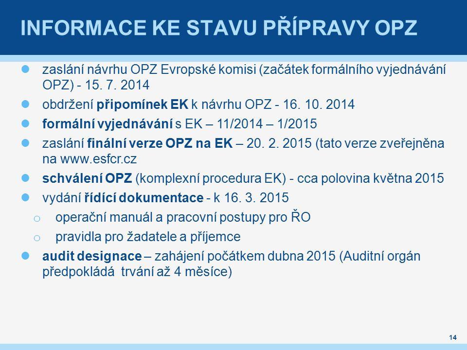 INFORMACE KE STAVU PŘÍPRAVY OPZ zaslání návrhu OPZ Evropské komisi (začátek formálního vyjednávání OPZ) - 15.