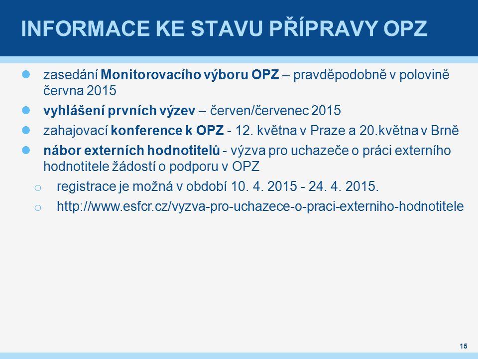 INFORMACE KE STAVU PŘÍPRAVY OPZ zasedání Monitorovacího výboru OPZ – pravděpodobně v polovině června 2015 vyhlášení prvních výzev – červen/červenec 2015 zahajovací konference k OPZ - 12.