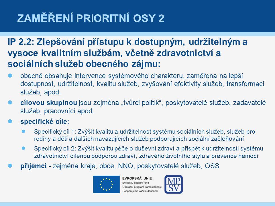 ZAMĚŘENÍ PRIORITNÍ OSY 2 IP 2.2: Zlepšování přístupu k dostupným, udržitelným a vysoce kvalitním službám, včetně zdravotnictví a sociálních služeb obecného zájmu: obecně obsahuje intervence systémového charakteru, zaměřena na lepší dostupnost, udržitelnost, kvalitu služeb, zvyšování efektivity služeb, transformaci služeb, apod.