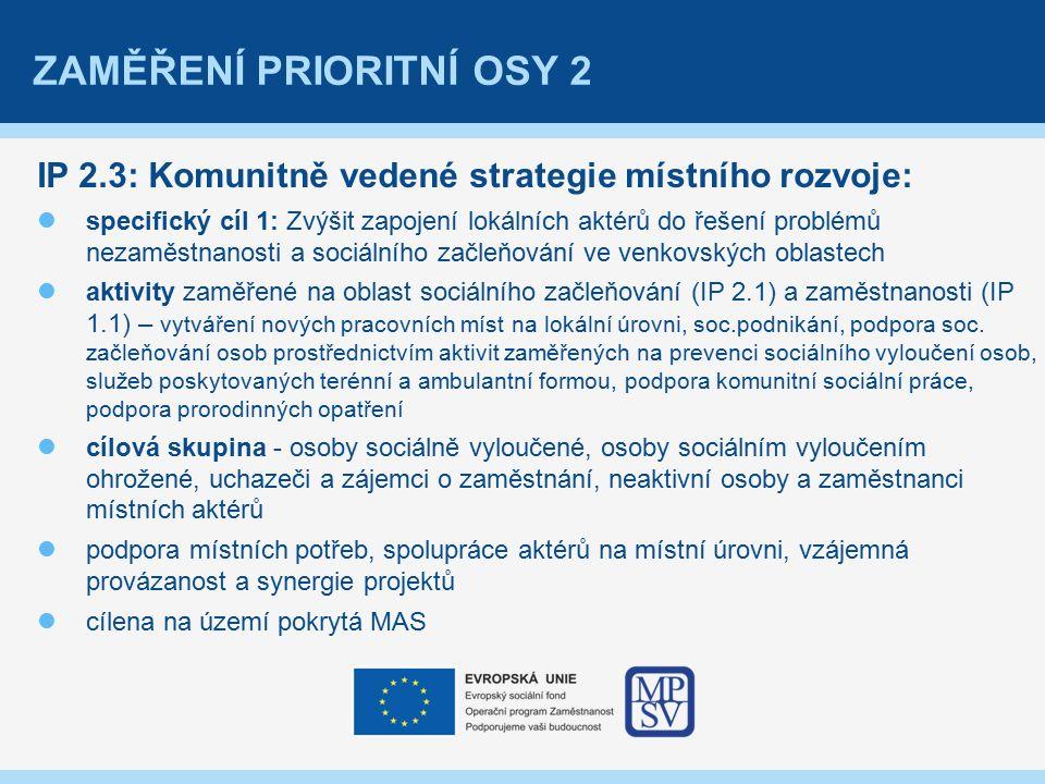 IP 2.3: Komunitně vedené strategie místního rozvoje: specifický cíl 1: Zvýšit zapojení lokálních aktérů do řešení problémů nezaměstnanosti a sociálního začleňování ve venkovských oblastech aktivity zaměřené na oblast sociálního začleňování (IP 2.1) a zaměstnanosti (IP 1.1) – vytváření nových pracovních míst na lokální úrovni, soc.podnikání, podpora soc.