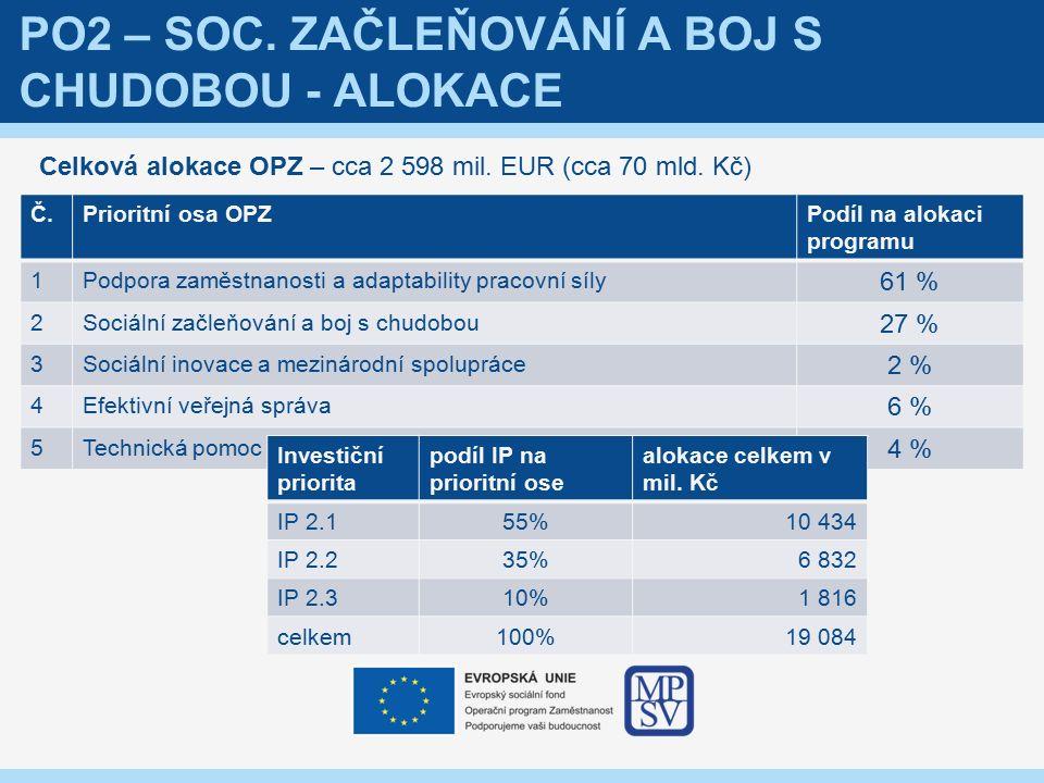 PO2 – SOC.