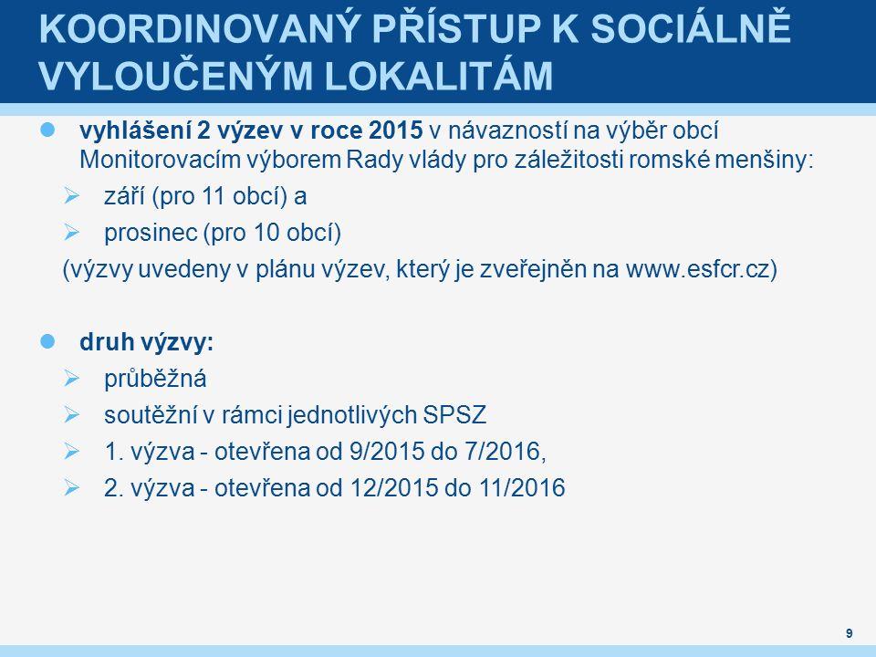 KOORDINOVANÝ PŘÍSTUP K SOCIÁLNĚ VYLOUČENÝM LOKALITÁM vyhlášení 2 výzev v roce 2015 v návazností na výběr obcí Monitorovacím výborem Rady vlády pro záležitosti romské menšiny:  září (pro 11 obcí) a  prosinec (pro 10 obcí) (výzvy uvedeny v plánu výzev, který je zveřejněn na www.esfcr.cz) druh výzvy:  průběžná  soutěžní v rámci jednotlivých SPSZ  1.